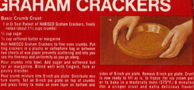 Graham Crackers Crust Recipe