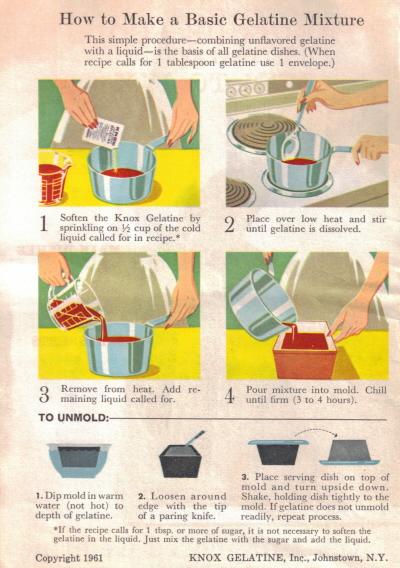 How To Make A Basic Gelatine Mixture: Knox Unflavored Gelatine