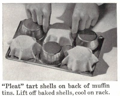 Pleat Tart Shells On Back Of Muffin Tins