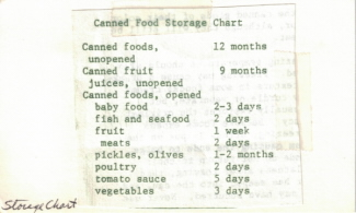 Canned Food Storage Chart Clipping - Click To View Larger