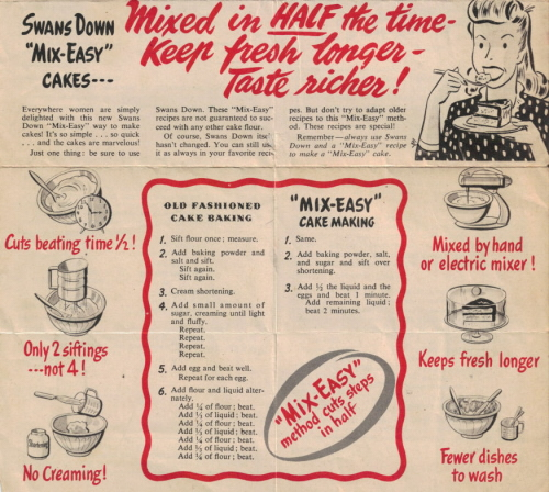 Mix-Easy Cake Making - Click To View Larger