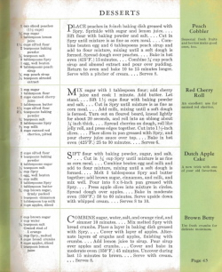 Desserts - Spry: What Shall I Cook Today - Click To View Larger