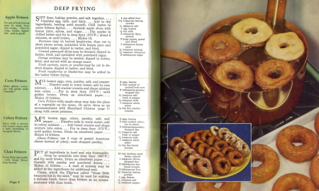 Deep Frying - Spry: What Shall I Cook Today - Click To View Larger